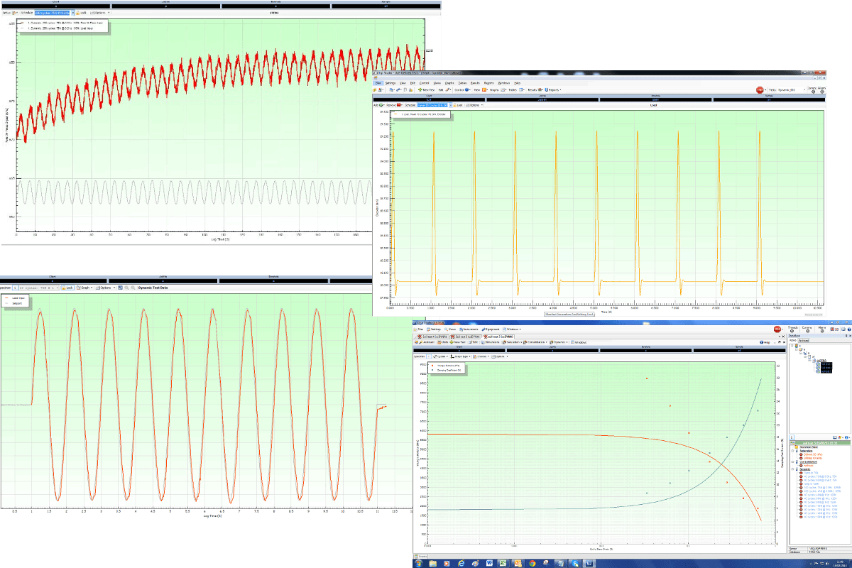 csDyna Dynamic Result Graphs